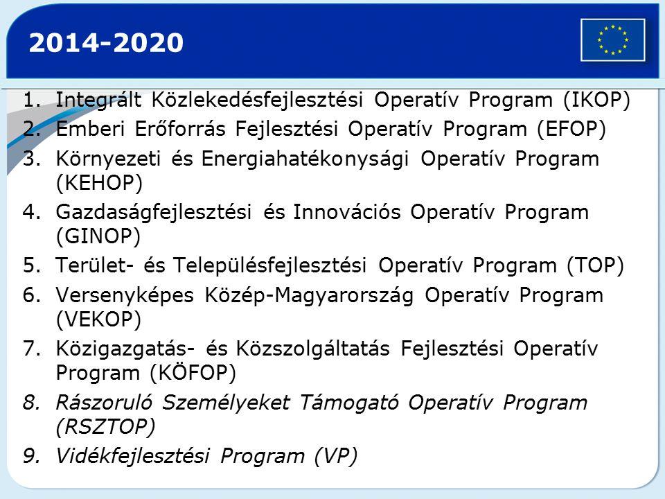 2014-2020 1.Integrált Közlekedésfejlesztési Operatív Program (IKOP) 2.Emberi Erőforrás Fejlesztési Operatív Program (EFOP) 3.Környezeti és Energiahaté
