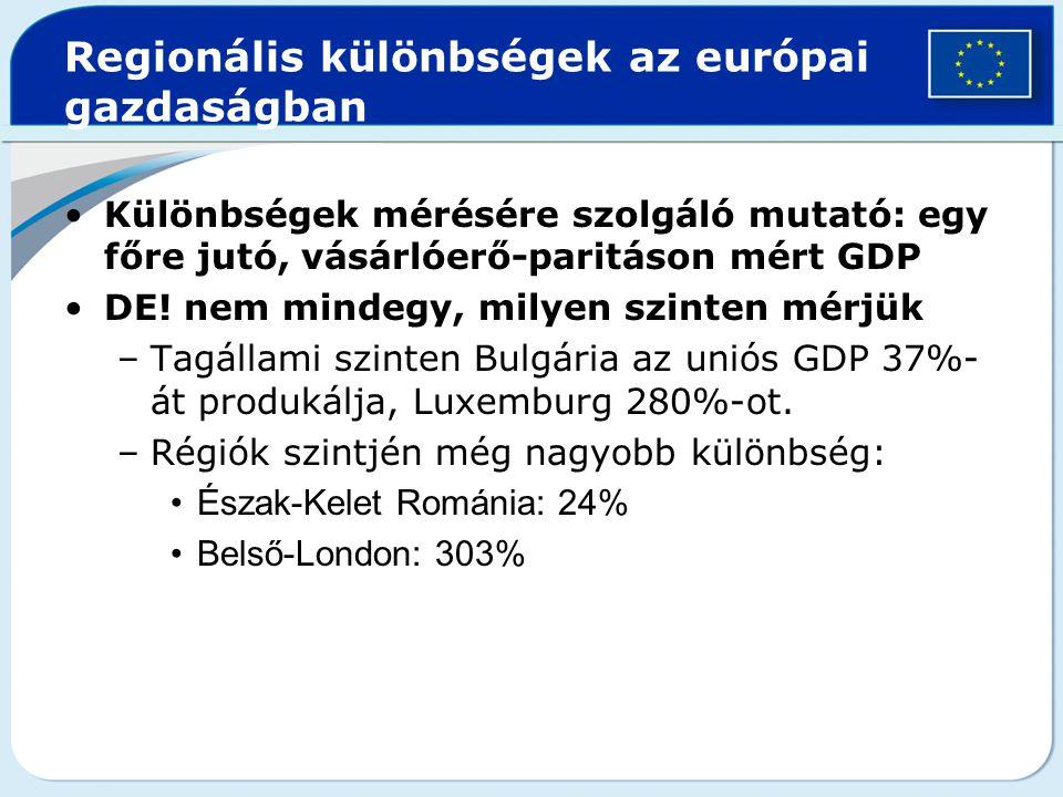 Regionális különbségek az európai gazdaságban Különbségek mérésére szolgáló mutató: egy főre jutó, vásárlóerő-paritáson mért GDP DE! nem mindegy, mily