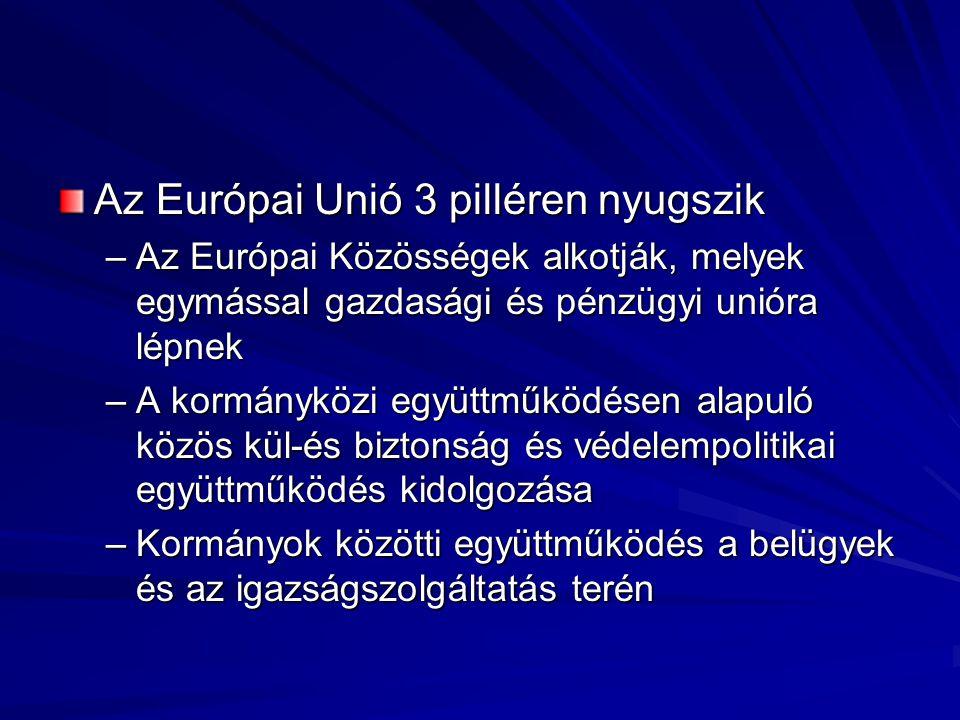 Az Európai Unió 3 pilléren nyugszik –Az Európai Közösségek alkotják, melyek egymással gazdasági és pénzügyi unióra lépnek –A kormányközi együttműködésen alapuló közös kül-és biztonság és védelempolitikai együttműködés kidolgozása –Kormányok közötti együttműködés a belügyek és az igazságszolgáltatás terén