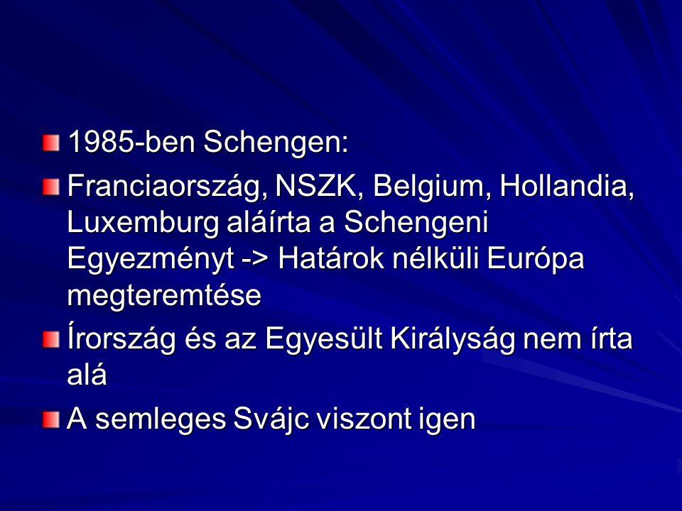1985-ben Schengen: Franciaország, NSZK, Belgium, Hollandia, Luxemburg aláírta a Schengeni Egyezményt -> Határok nélküli Európa megteremtése Írország és az Egyesült Királyság nem írta alá A semleges Svájc viszont igen