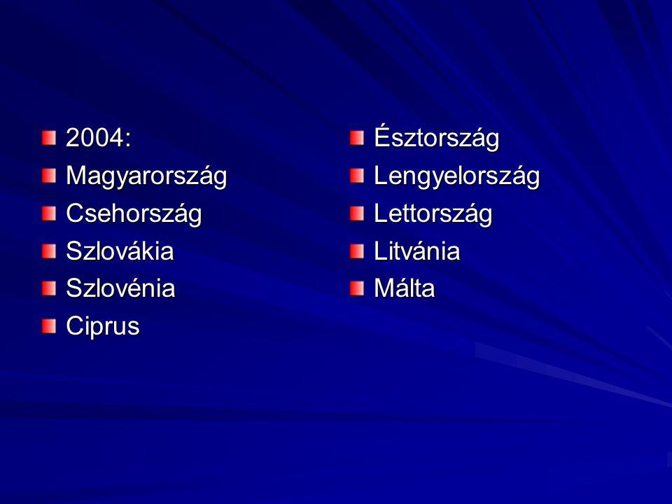 2004:MagyarországCsehországSzlovákiaSzlovéniaCiprusÉsztországLengyelországLettországLitvániaMálta