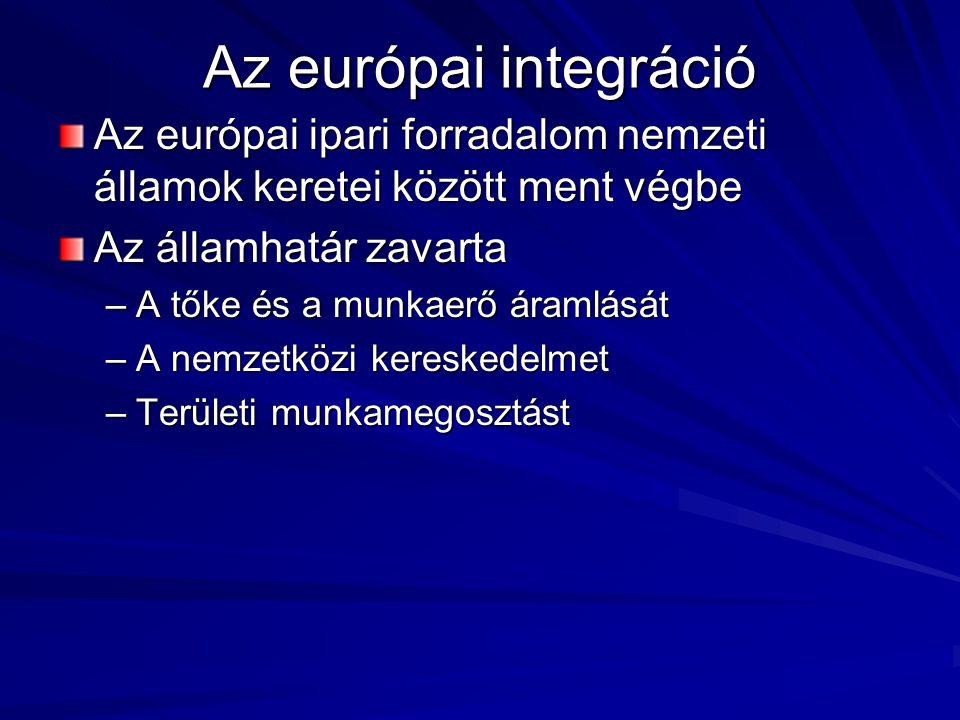 Az európai integráció Az európai ipari forradalom nemzeti államok keretei között ment végbe Az államhatár zavarta –A tőke és a munkaerő áramlását –A nemzetközi kereskedelmet –Területi munkamegosztást