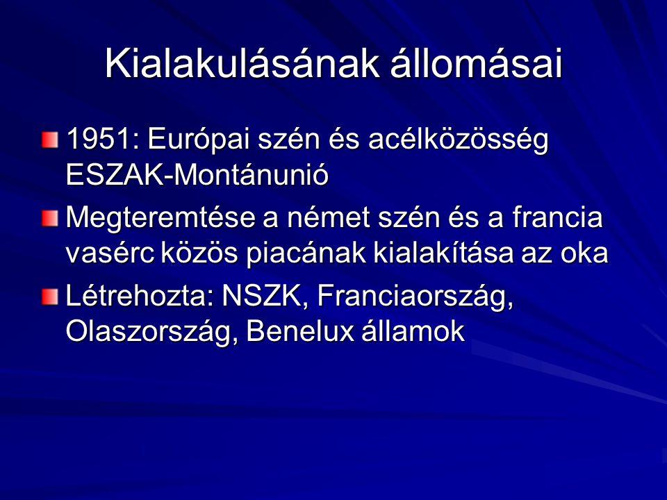 Kialakulásának állomásai 1951: Európai szén és acélközösség ESZAK-Montánunió Megteremtése a német szén és a francia vasérc közös piacának kialakítása az oka Létrehozta: NSZK, Franciaország, Olaszország, Benelux államok