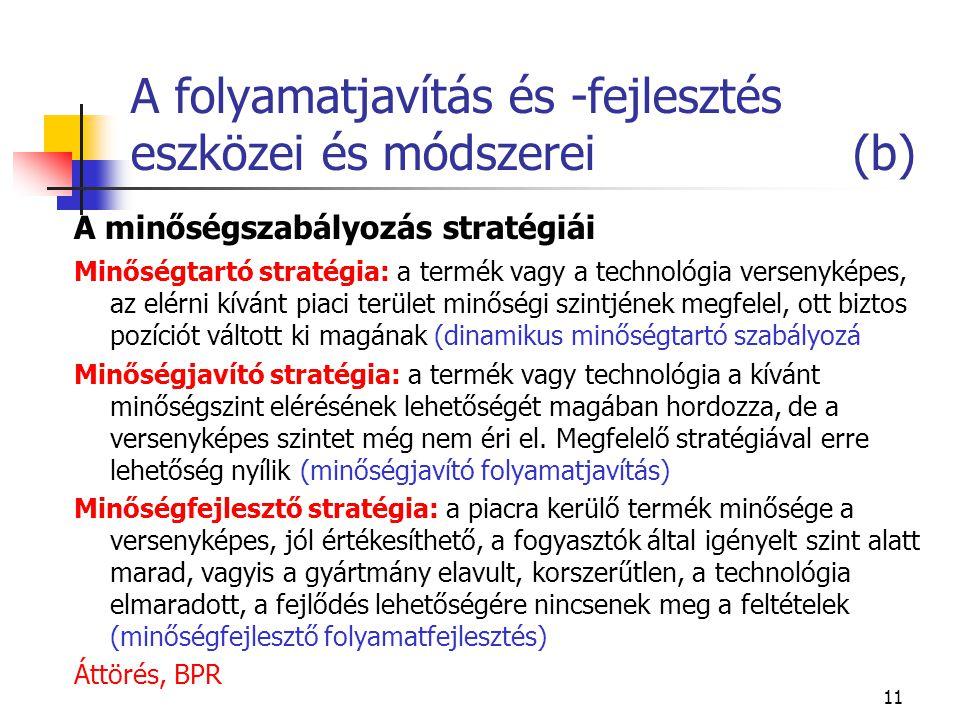 11 A folyamatjavítás és -fejlesztés eszközei és módszerei (b) A minőségszabályozás stratégiái Minőségtartó stratégia: a termék vagy a technológia versenyképes, az elérni kívánt piaci terület minőségi szintjének megfelel, ott biztos pozíciót váltott ki magának (dinamikus minőségtartó szabályozá Minőségjavító stratégia: a termék vagy technológia a kívánt minőségszint elérésének lehetőségét magában hordozza, de a versenyképes szintet még nem éri el.