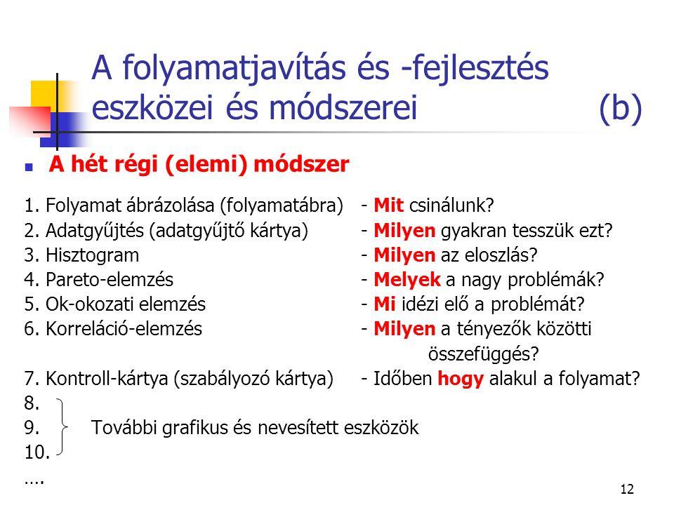 12 A folyamatjavítás és -fejlesztés eszközei és módszerei (b) A hét régi (elemi) módszer 1.