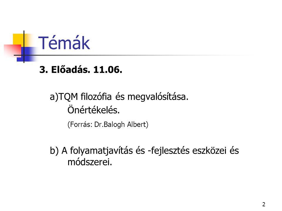 2 Témák 3.Előadás. 11.06. a)TQM filozófia és megvalósítása.