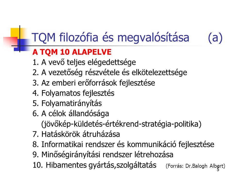 5 TQM filozófia és megvalósítása (a) A TQM 10 ALAPELVE 1.