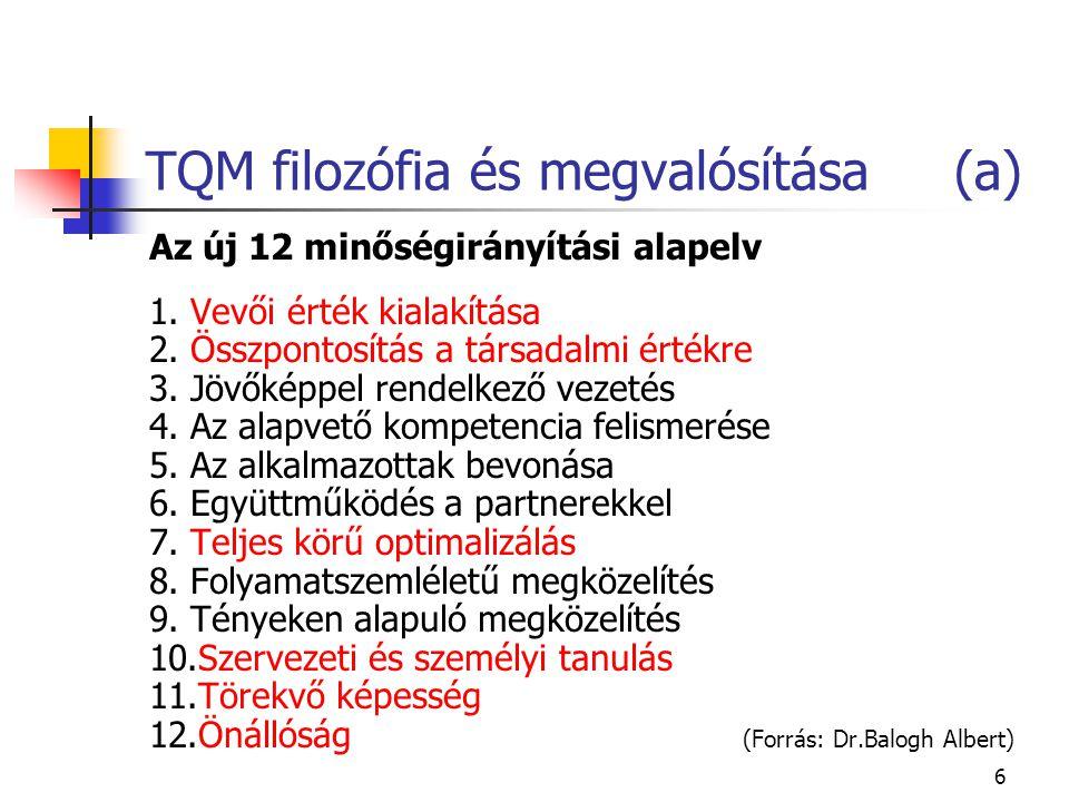 6 TQM filozófia és megvalósítása (a) Az új 12 minőségirányítási alapelv 1.