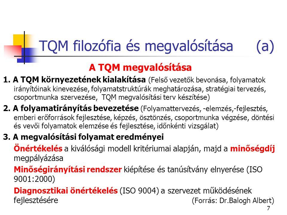 7 TQM filozófia és megvalósítása (a) A TQM megvalósítása 1.