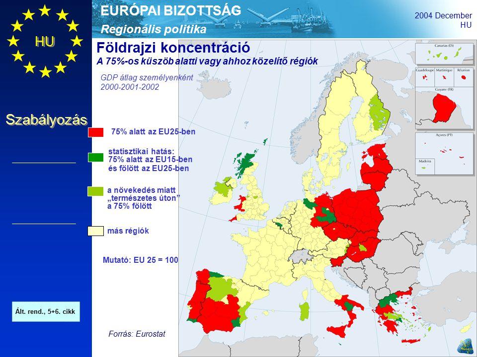 """Regionális politika EURÓPAI BIZOTTSÁG 2004 December HU Szabályozás 75% alatt az EU25-ben statisztikai hatás: 75% alatt az EU15-ben és fölött az EU25-ben a növekedés miatt """"természetes úton a 75% fölött más régiók Mutató: EU 25 = 100 Forrás: Eurostat Ált."""