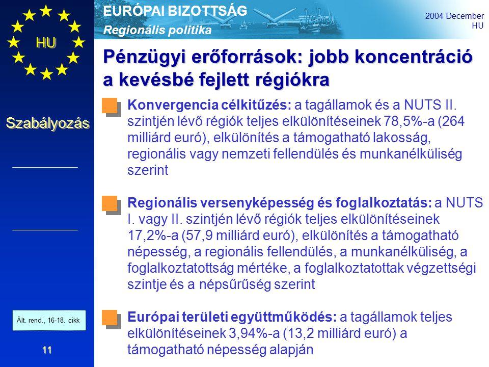 Regionális politika EURÓPAI BIZOTTSÁG 2004 December HU Szabályozás 11 Pénzügyi erőforrások: jobb koncentráció a kevésbé fejlett régiókra Konvergencia célkitűzés: a tagállamok és a NUTS II.