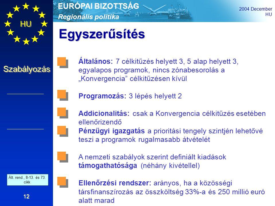 """Regionális politika EURÓPAI BIZOTTSÁG 2004 December HU Szabályozás 12 Egyszerűsítés Általános: 7 célkitűzés helyett 3, 5 alap helyett 3, egyalapos programok, nincs zónabesorolás a """"Konvergencia célkitűzésen kívül Programozás: 3 lépés helyett 2 Addicionalitás: csak a Konvergencia célkitűzés esetében ellenőrizendő Pénzügyi igazgatás a prioritási tengely szintjén lehetővé teszi a programok rugalmasabb átvételét A nemzeti szabályok szerint definiált kiadások támogathatósága (néhány kivétellel) Ellenőrzési rendszer: arányos, ha a közösségi társfinanszírozás az összköltség 33%-a és 250 millió euró alatt marad Ált."""