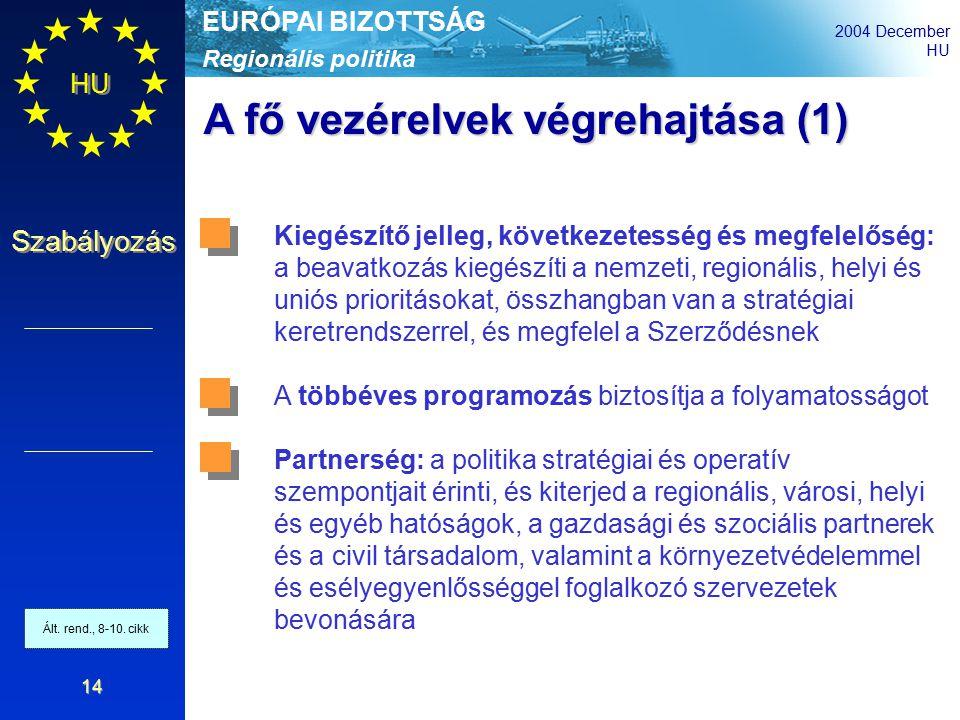 Regionális politika EURÓPAI BIZOTTSÁG 2004 December HU Szabályozás 14 A fő vezérelvek végrehajtása (1) Kiegészítő jelleg, következetesség és megfelelőség: a beavatkozás kiegészíti a nemzeti, regionális, helyi és uniós prioritásokat, összhangban van a stratégiai keretrendszerrel, és megfelel a Szerződésnek A többéves programozás biztosítja a folyamatosságot Partnerség: a politika stratégiai és operatív szempontjait érinti, és kiterjed a regionális, városi, helyi és egyéb hatóságok, a gazdasági és szociális partnerek és a civil társadalom, valamint a környezetvédelemmel és esélyegyenlősséggel foglalkozó szervezetek bevonására Ált.