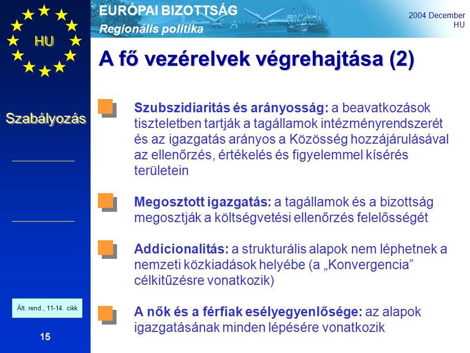 """Regionális politika EURÓPAI BIZOTTSÁG 2004 December HU Szabályozás 15 A fő vezérelvek végrehajtása (2) Szubszidiaritás és arányosság: a beavatkozások tiszteletben tartják a tagállamok intézményrendszerét és az igazgatás arányos a Közösség hozzájárulásával az ellenőrzés, értékelés és figyelemmel kísérés területein Megosztott igazgatás: a tagállamok és a bizottság megosztják a költségvetési ellenőrzés felelősségét Addicionalitás: a strukturális alapok nem léphetnek a nemzeti közkiadások helyébe (a """"Konvergencia célkitűzésre vonatkozik) A nők és a férfiak esélyegyenlősége: az alapok igazgatásának minden lépésére vonatkozik Art."""