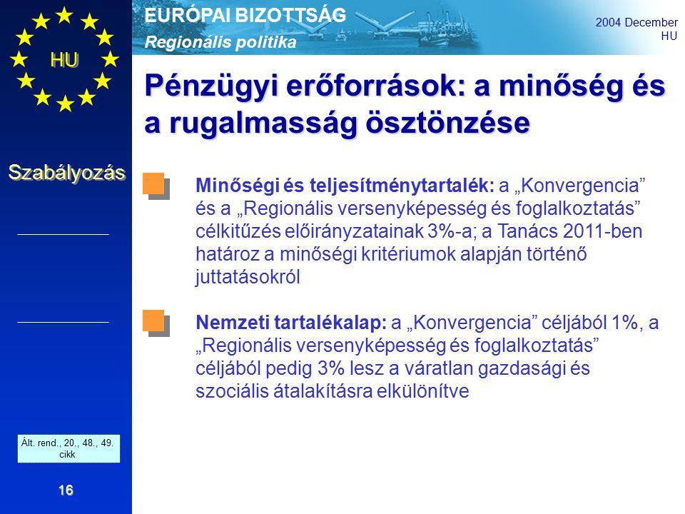 """Regionális politika EURÓPAI BIZOTTSÁG 2004 December HU Szabályozás 16 Pénzügyi erőforrások: a minőség és a rugalmasság ösztönzése Minőségi és teljesítménytartalék: a """"Konvergencia és a """"Regionális versenyképesség és foglalkoztatás célkitűzés előirányzatainak 3%-a; a Tanács 2011-ben határoz a minőségi kritériumok alapján történő juttatásokról Nemzeti tartalékalap: a """"Konvergencia céljából 1%, a """"Regionális versenyképesség és foglalkoztatás céljából pedig 3% lesz a váratlan gazdasági és szociális átalakításra elkülönítve Art."""