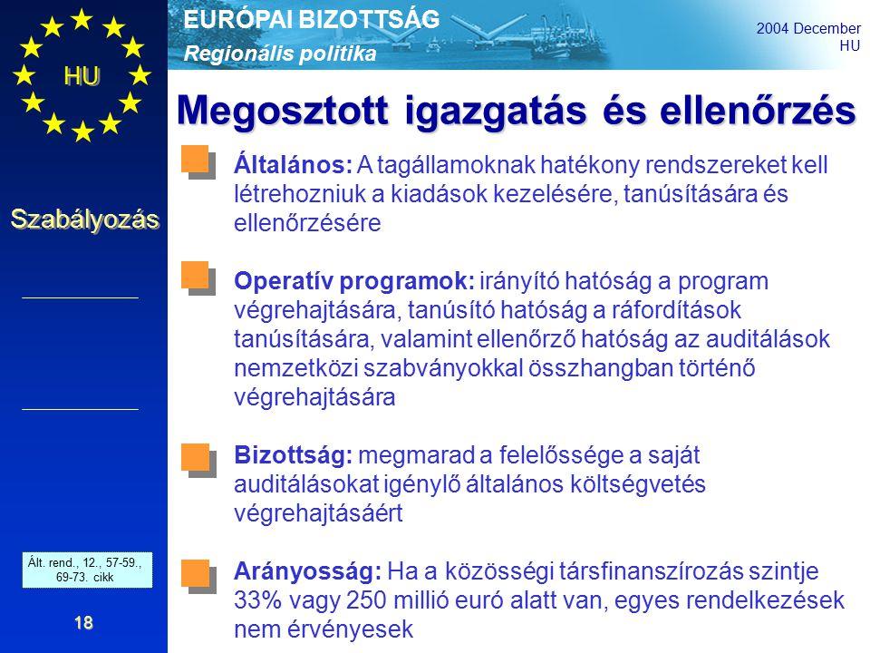 Regionális politika EURÓPAI BIZOTTSÁG 2004 December HU Szabályozás 18 Megosztott igazgatás és ellenőrzés Art.