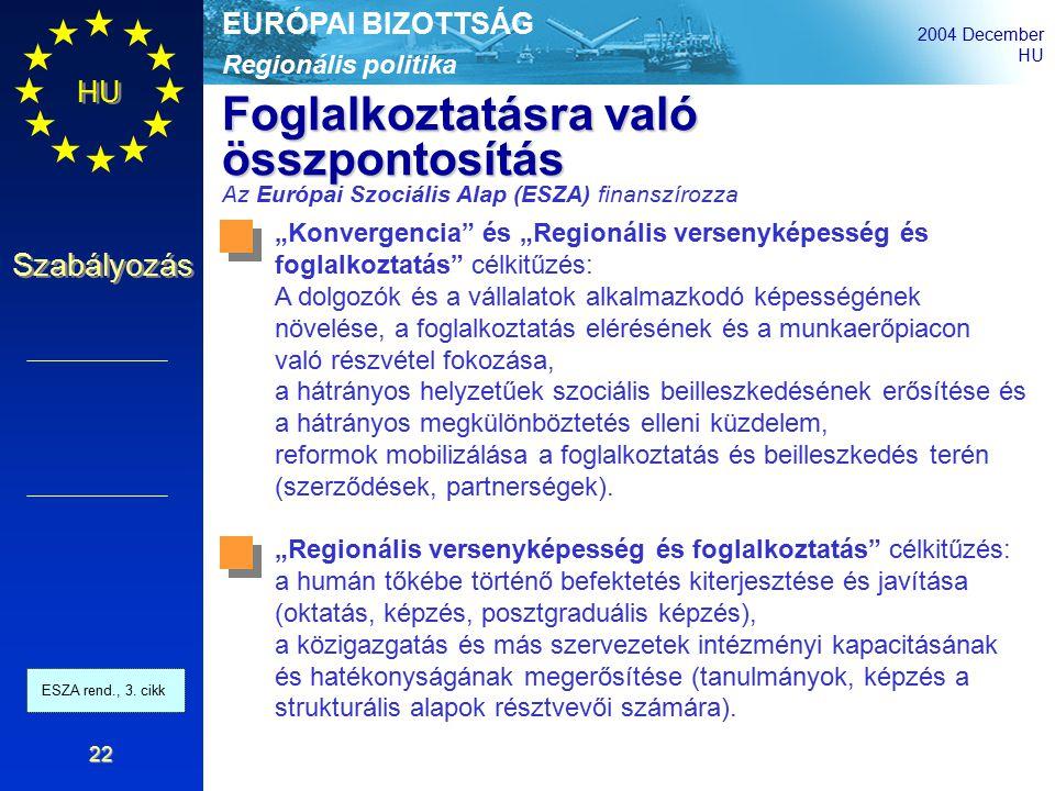 """Regionális politika EURÓPAI BIZOTTSÁG 2004 December HU Szabályozás 22 Foglalkoztatásra való összpontosítás Az Európai Szociális Alap (ESZA) finanszírozza """"Konvergencia és """"Regionális versenyképesség és foglalkoztatás célkitűzés: A dolgozók és a vállalatok alkalmazkodó képességének növelése, a foglalkoztatás elérésének és a munkaerőpiacon való részvétel fokozása, a hátrányos helyzetűek szociális beilleszkedésének erősítése és a hátrányos megkülönböztetés elleni küzdelem, reformok mobilizálása a foglalkoztatás és beilleszkedés terén (szerződések, partnerségek)."""