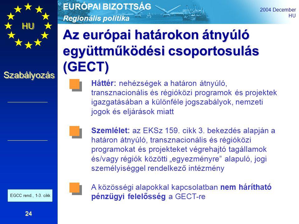 Regionális politika EURÓPAI BIZOTTSÁG 2004 December HU Szabályozás 24 Az európai határokon átnyúló együttműködési csoportosulás (GECT) Háttér: nehézségek a határon átnyúló, transznacionális és régióközi programok és projektek igazgatásában a különféle jogszabályok, nemzeti jogok és eljárások miatt Szemlélet: az EKSz 159.