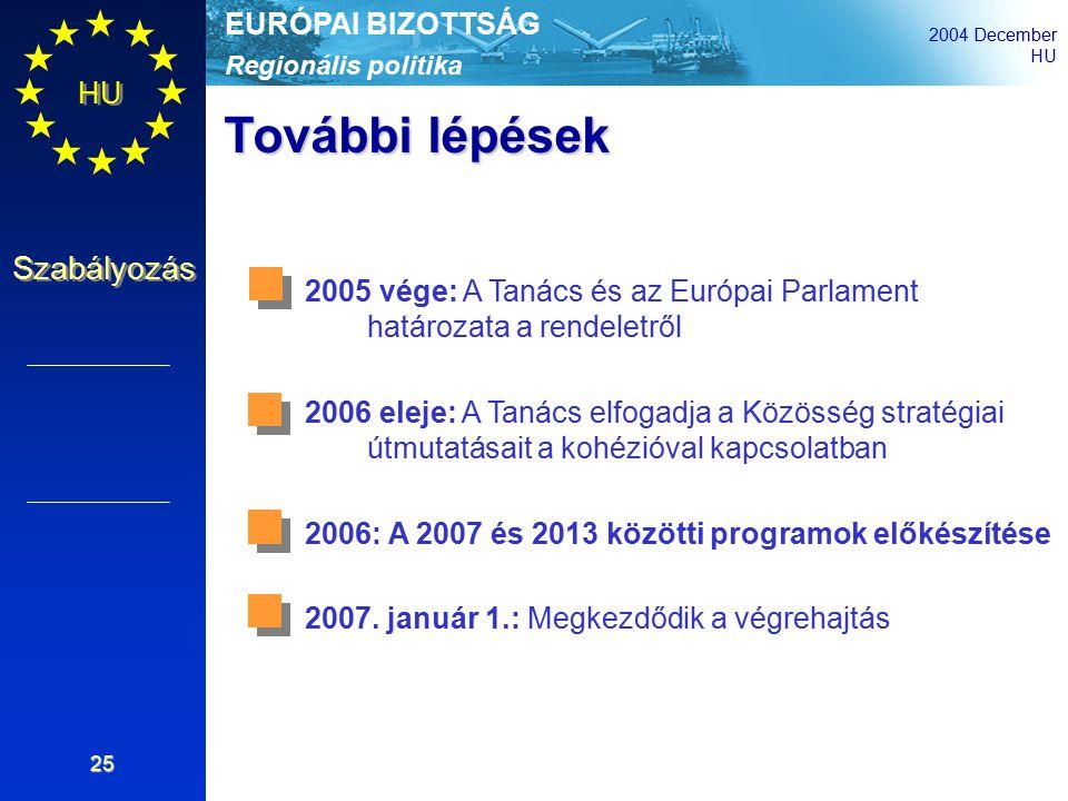 Regionális politika EURÓPAI BIZOTTSÁG 2004 December HU Szabályozás 25 További lépések 2005 vége: A Tanács és az Európai Parlament határozata a rendeletről 2006 eleje: A Tanács elfogadja a Közösség stratégiai útmutatásait a kohézióval kapcsolatban 2006: A 2007 és 2013 közötti programok előkészítése 2007.