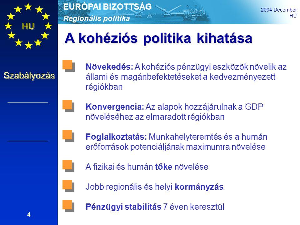Regionális politika EURÓPAI BIZOTTSÁG 2004 December HU Szabályozás 4 Növekedés: A kohéziós pénzügyi eszközök növelik az állami és magánbefektetéseket a kedvezményezett régiókban Konvergencia: Az alapok hozzájárulnak a GDP növeléséhez az elmaradott régiókban Foglalkoztatás: Munkahelyteremtés és a humán erőforrások potenciáljának maximumra növelése A fizikai és humán tőke növelése Jobb regionális és helyi kormányzás Pénzügyi stabilitás 7 éven keresztül A kohéziós politika kihatása