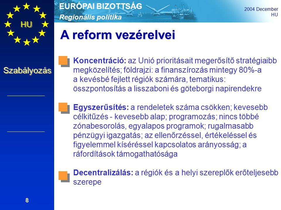 Regionális politika EURÓPAI BIZOTTSÁG 2004 December HU Szabályozás 8 A reform vezérelvei Koncentráció: az Unió prioritásait megerősítő stratégiaibb megközelítés; földrajzi: a finanszírozás mintegy 80%-a a kevésbé fejlett régiók számára, tematikus: összpontosítás a lisszaboni és göteborgi napirendekre Egyszerűsítés: a rendeletek száma csökken; kevesebb célkitűzés - kevesebb alap; programozás; nincs többé zónabesorolás, egyalapos programok; rugalmasabb pénzügyi igazgatás; az ellenőrzéssel, értékeléssel és figyelemmel kíséréssel kapcsolatos arányosság; a ráfordítások támogathatósága Decentralizálás: a régiók és a helyi szereplők erőteljesebb szerepe