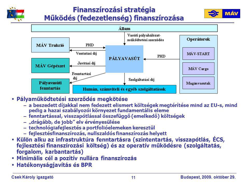 11 Csek Károly igazgató Budapest, 2009. október 29. Finanszírozási stratégia Működés (fedezetlenség) finanszírozása  Pályaműködtetési szerződés megkö