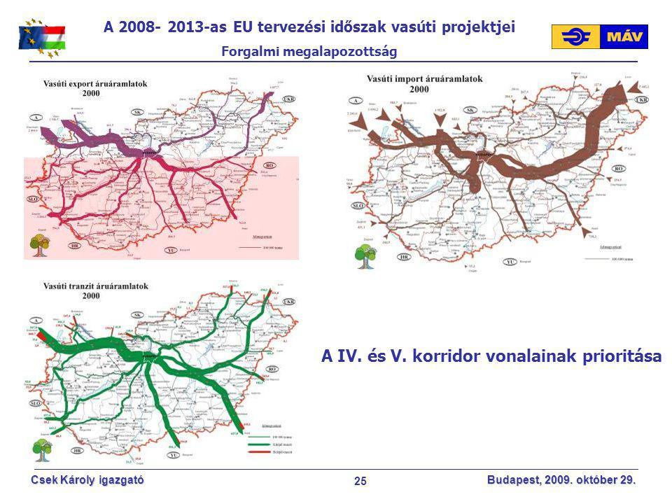 25 Csek Károly igazgató Budapest, 2009. október 29. A 2008- 2013-as EU tervezési időszak vasúti projektjei Forgalmi megalapozottság A IV. és V. korrid
