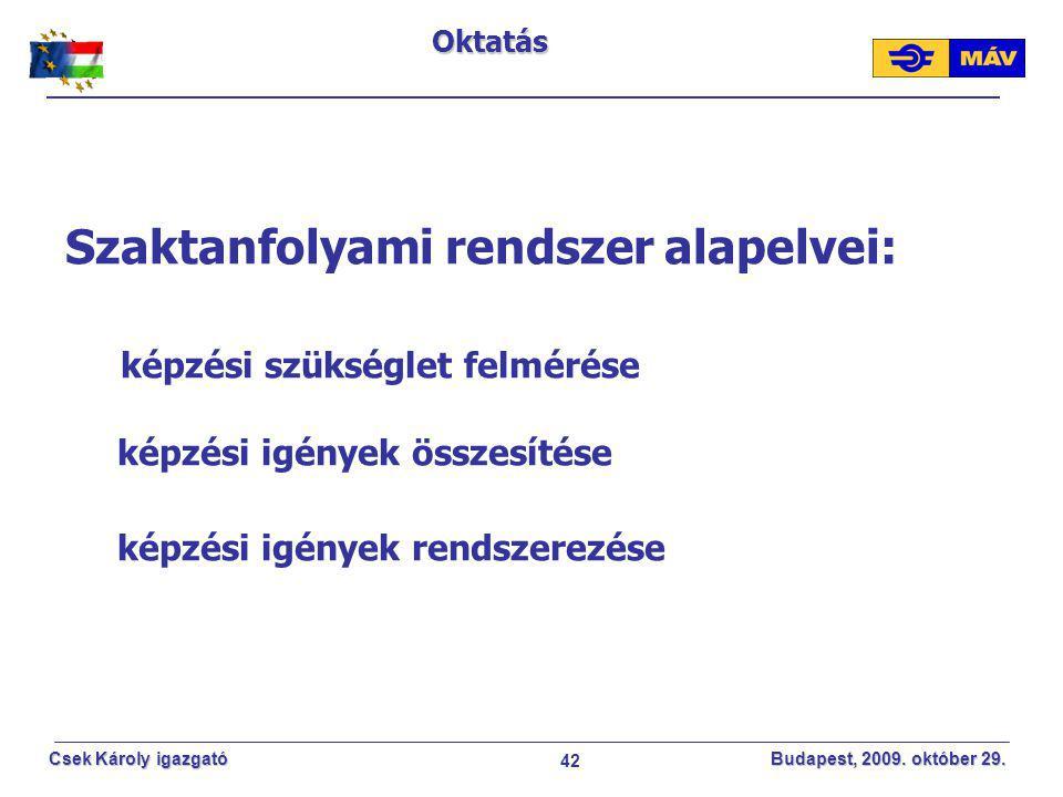 42 Csek Károly igazgató Budapest, 2009. október 29. Szaktanfolyami rendszer alapelvei: képzési szükséglet felmérése képzési igények összesítése képzés