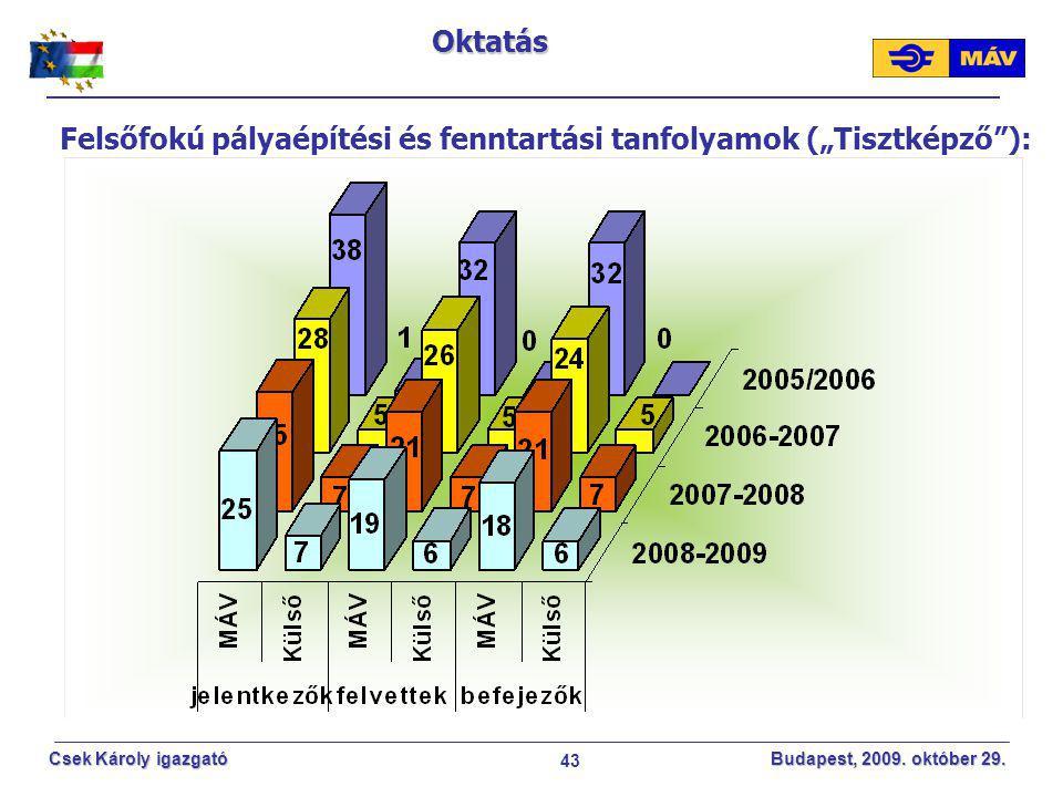 """43 Csek Károly igazgató Budapest, 2009. október 29. Felsőfokú pályaépítési és fenntartási tanfolyamok (""""Tisztképző""""):Oktatás"""