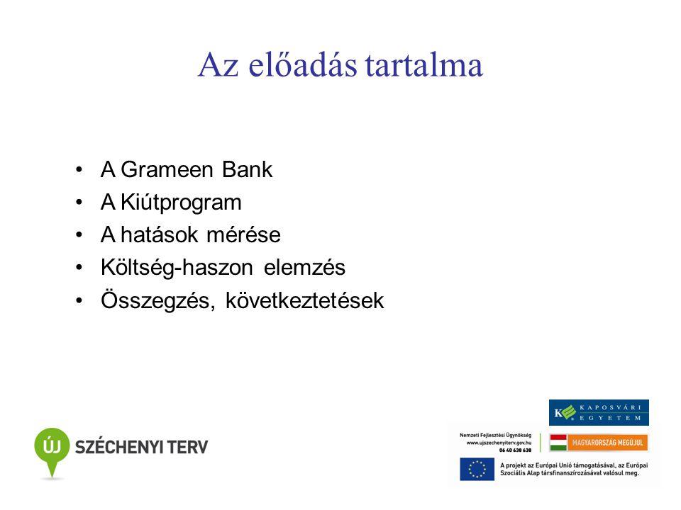 Az előadás tartalma A Grameen Bank A Kiútprogram A hatások mérése Költség-haszon elemzés Összegzés, következtetések