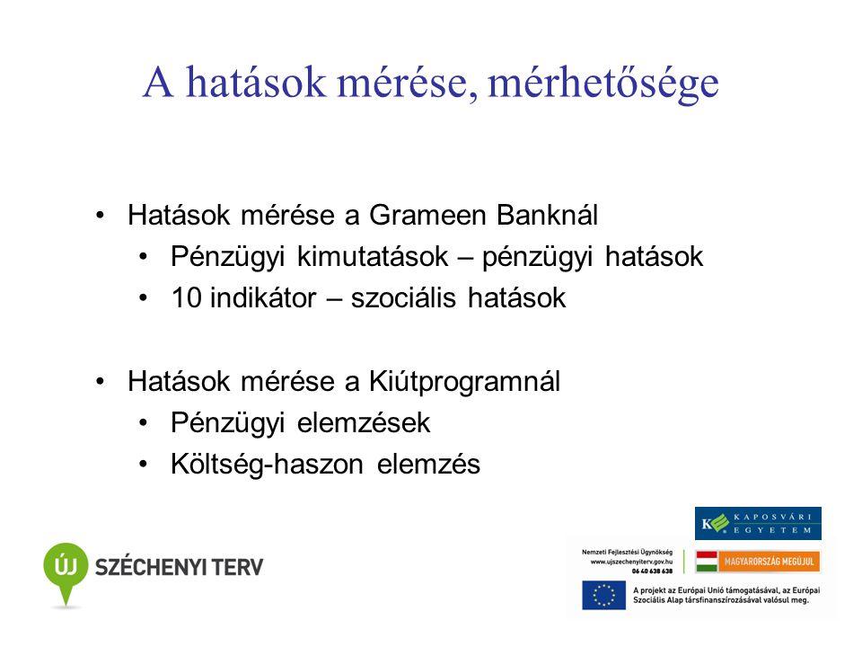 A hatások mérése, mérhetősége Hatások mérése a Grameen Banknál Pénzügyi kimutatások – pénzügyi hatások 10 indikátor – szociális hatások Hatások mérése a Kiútprogramnál Pénzügyi elemzések Költség-haszon elemzés