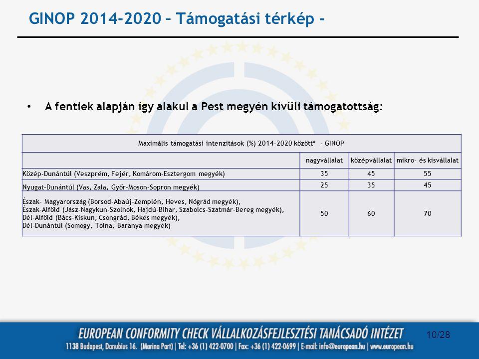 GINOP 2014-2020 – Támogatási térkép - A fentiek alapján így alakul a Pest megyén kívüli támogatottság: Maximális támogatási intenzitások (%) 2014-2020
