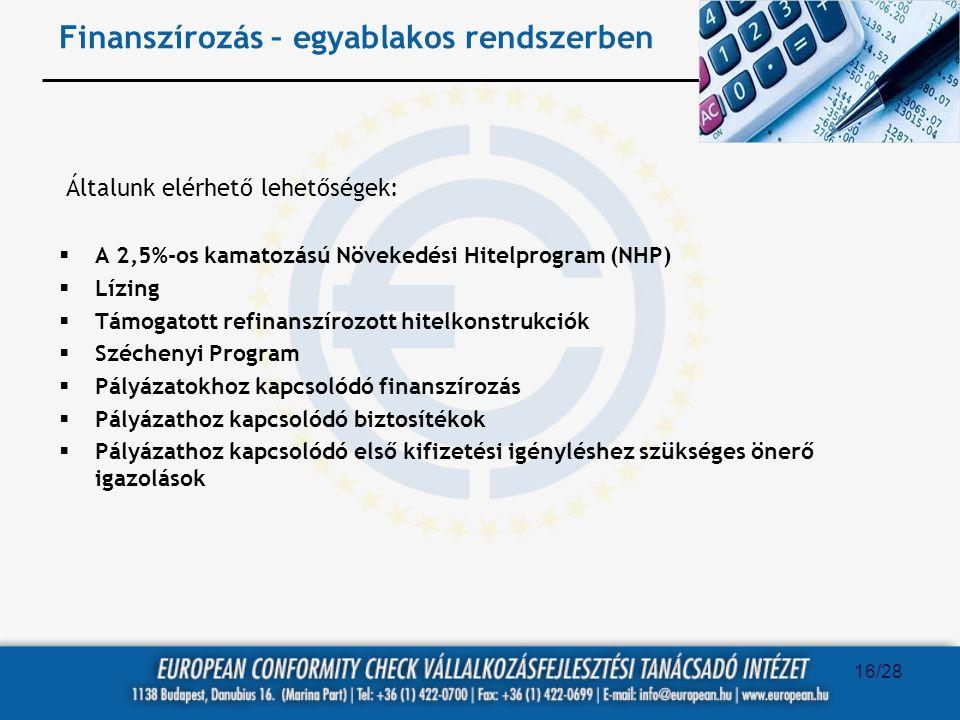Finanszírozás – egyablakos rendszerben Általunk elérhető lehetőségek:  A 2,5%-os kamatozású Növekedési Hitelprogram (NHP)  Lízing  Támogatott refin