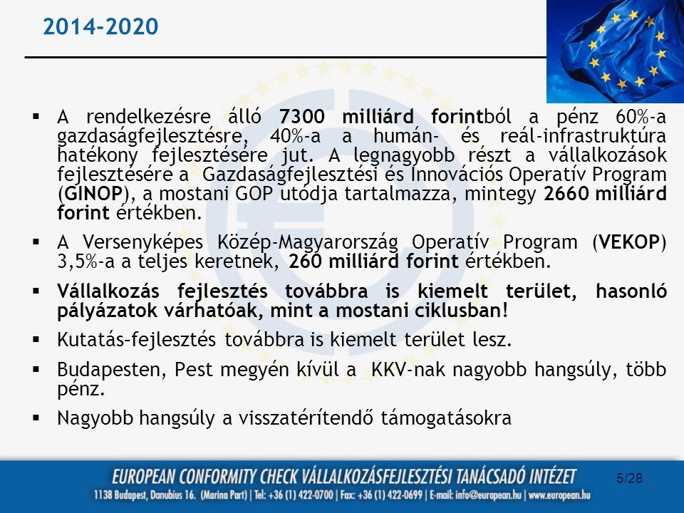 2014-2020  A rendelkezésre álló 7300 milliárd forintból a pénz 60%-a gazdaságfejlesztésre, 40%-a a humán- és reál-infrastruktúra hatékony fejlesztésé