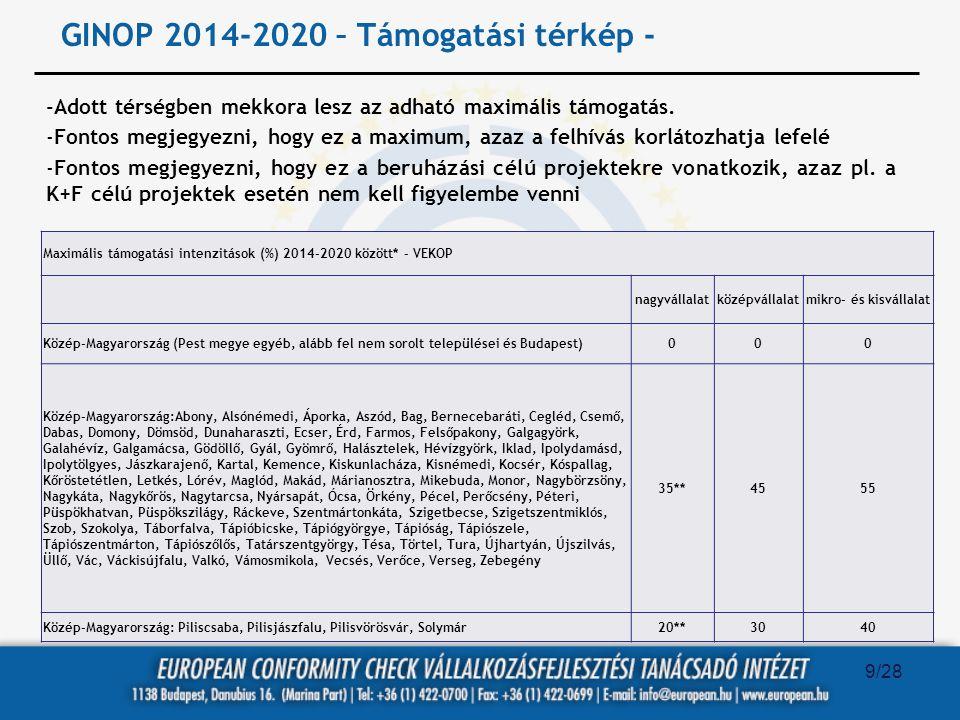GINOP 2014-2020 – Támogatási térkép - -Adott térségben mekkora lesz az adható maximális támogatás. -Fontos megjegyezni, hogy ez a maximum, azaz a felh