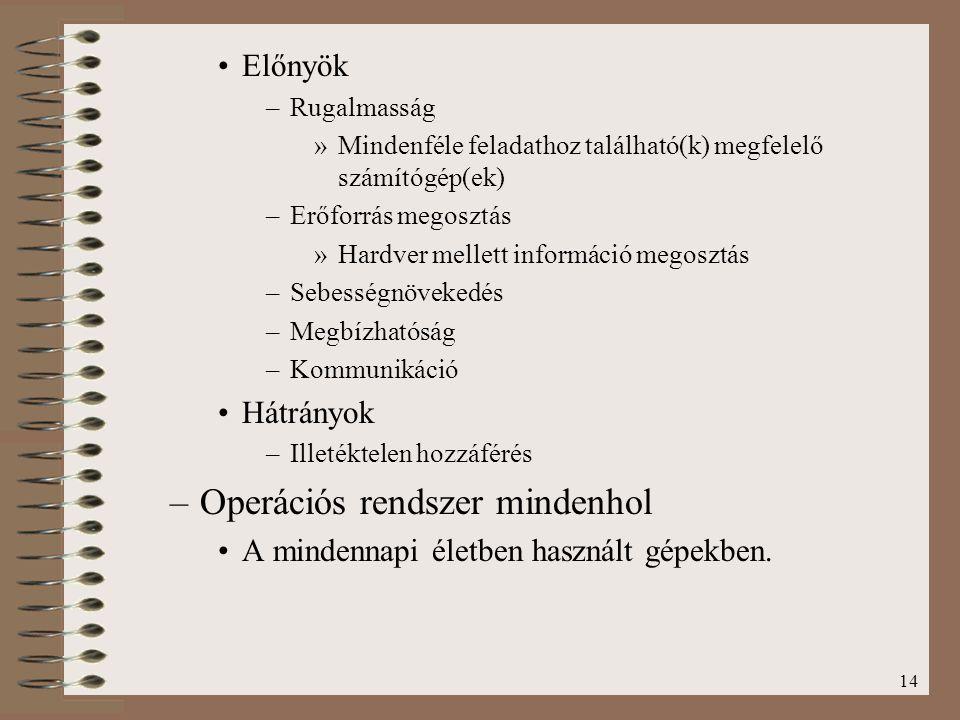 14 Előnyök –Rugalmasság »Mindenféle feladathoz található(k) megfelelő számítógép(ek) –Erőforrás megosztás »Hardver mellett információ megosztás –Sebes