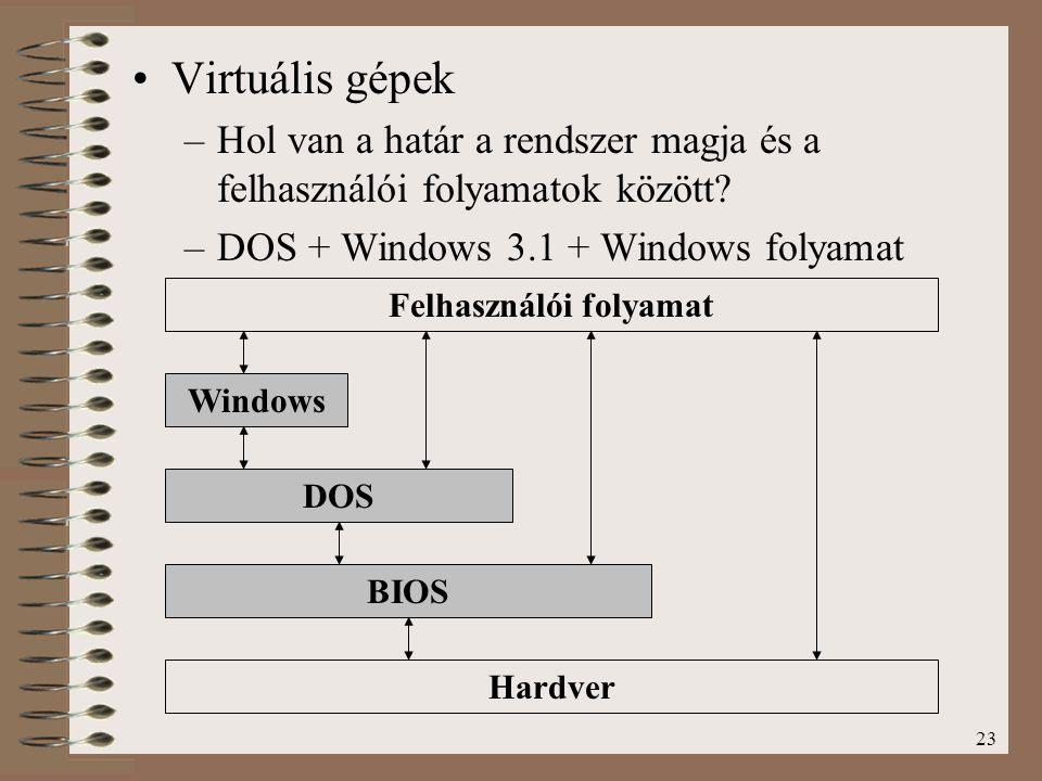 23 Virtuális gépek –Hol van a határ a rendszer magja és a felhasználói folyamatok között? –DOS + Windows 3.1 + Windows folyamat Felhasználói folyamat