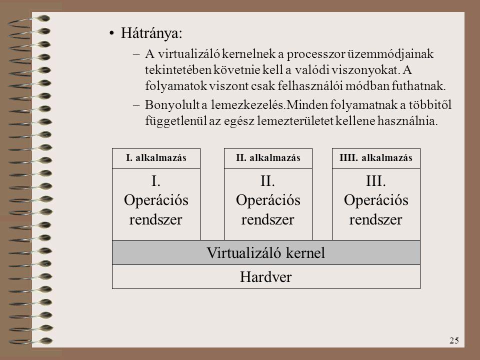 25 Hátránya: –A virtualizáló kernelnek a processzor üzemmódjainak tekintetében követnie kell a valódi viszonyokat. A folyamatok viszont csak felhaszná
