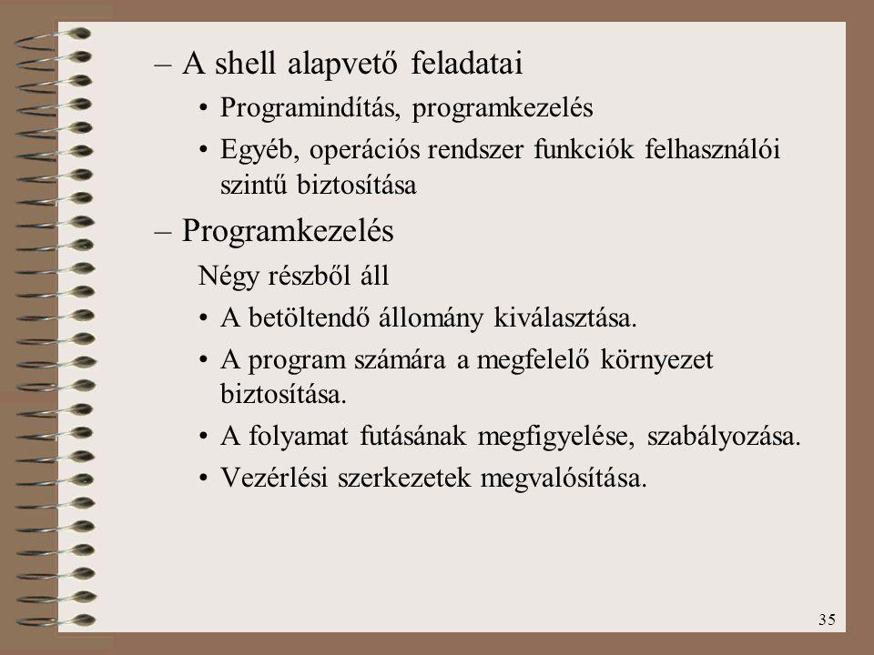 35 –A shell alapvető feladatai Programindítás, programkezelés Egyéb, operációs rendszer funkciók felhasználói szintű biztosítása –Programkezelés Négy