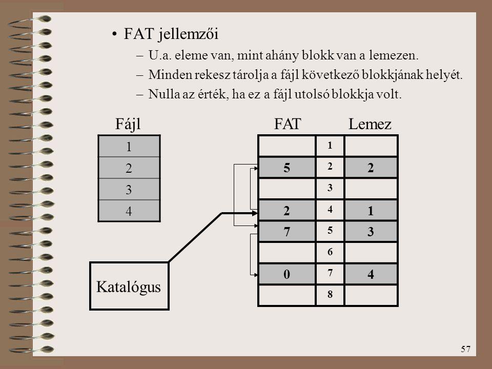 57 FAT jellemzői –U.a. eleme van, mint ahány blokk van a lemezen. –Minden rekesz tárolja a fájl következő blokkjának helyét. –Nulla az érték, ha ez a