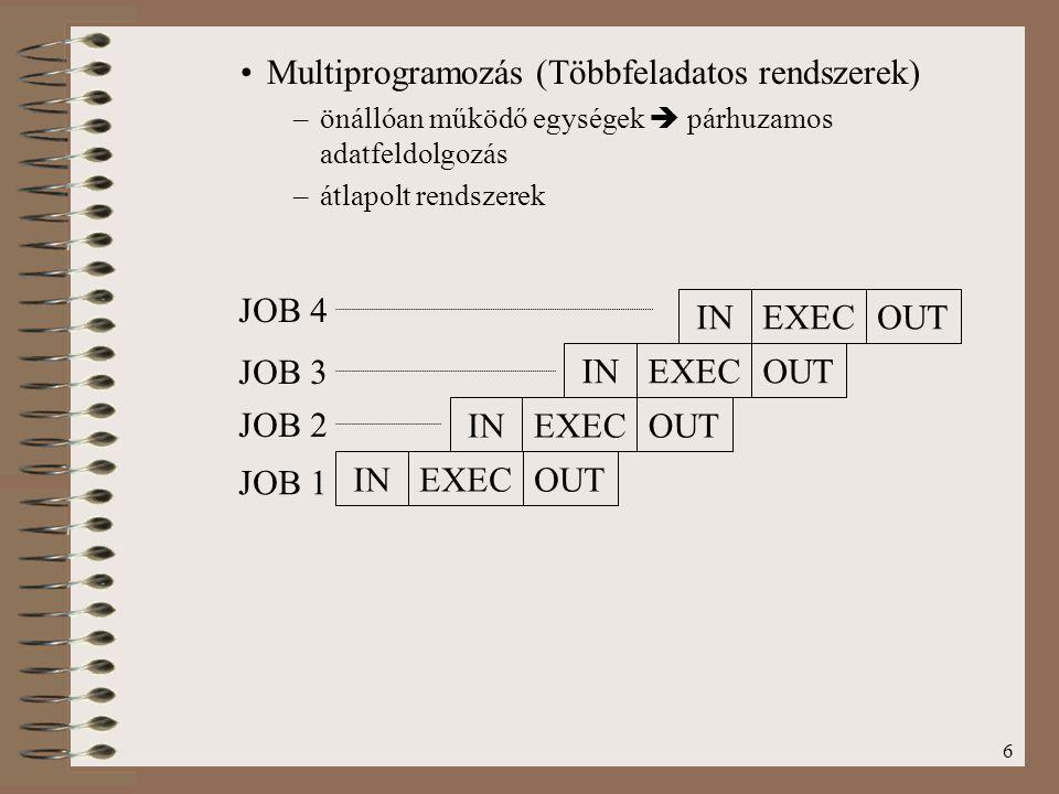 6 Multiprogramozás (Többfeladatos rendszerek) –önállóan működő egységek  párhuzamos adatfeldolgozás –átlapolt rendszerek INEXECOUT INEXECOUT INEXECOU