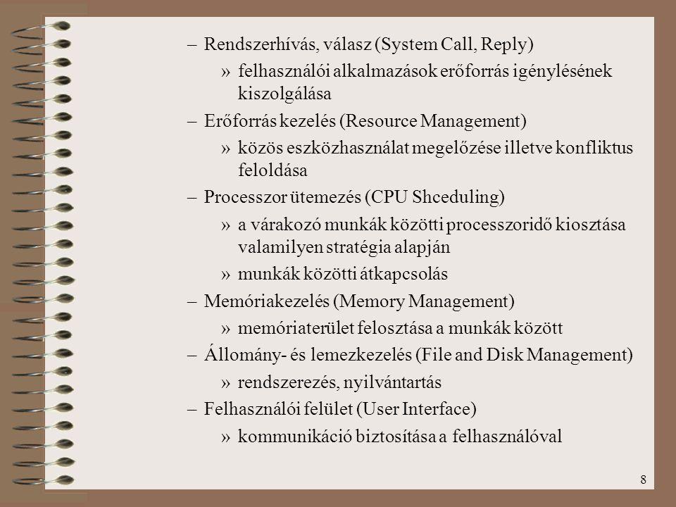 8 –Rendszerhívás, válasz (System Call, Reply) »felhasználói alkalmazások erőforrás igénylésének kiszolgálása –Erőforrás kezelés (Resource Management)