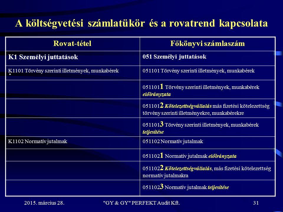2015. március 28. A költségvetési számlatükör és a rovatrend kapcsolata. Rovat-tételFőkönyvi számlaszám K1 Személyi juttatások 051 Személyi juttatások
