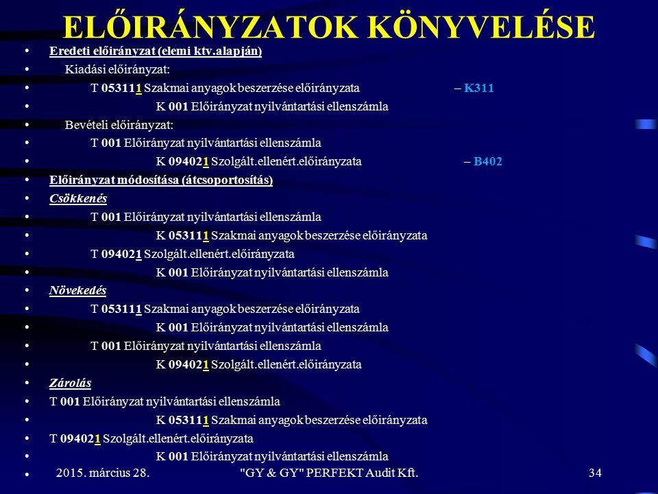 ELŐIRÁNYZATOK KÖNYVELÉSE Eredeti előirányzat (elemi ktv.alapján) Kiadási előirányzat: T 053111 Szakmai anyagok beszerzése előirányzata – K311 K 001 El