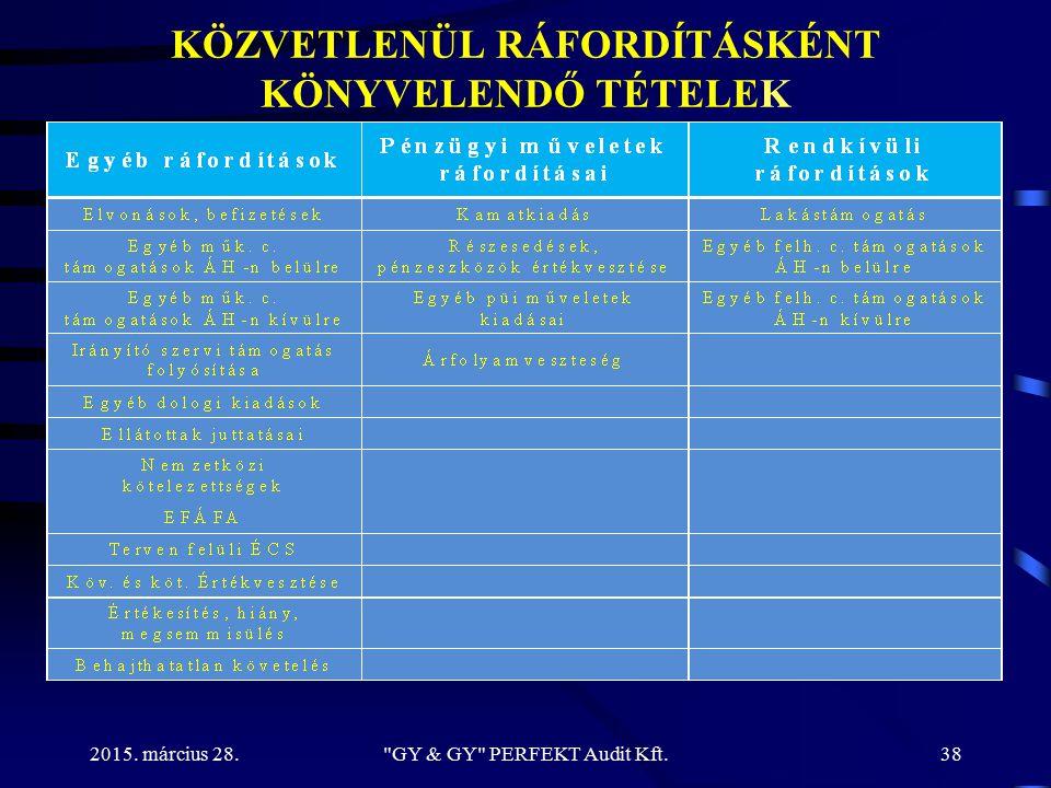 KÖZVETLENÜL RÁFORDÍTÁSKÉNT KÖNYVELENDŐ TÉTELEK 2015. március 28.