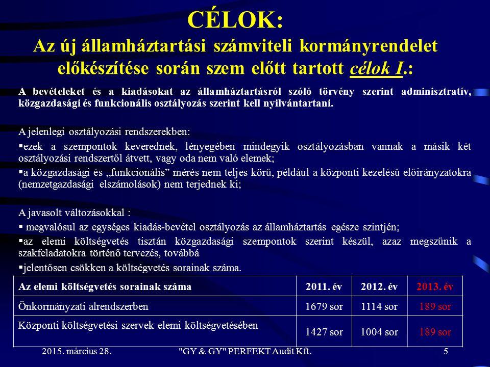 Kiemelt előirányzatok közötti változások 2015. március 28. GY & GY PERFEKT Audit Kft.46