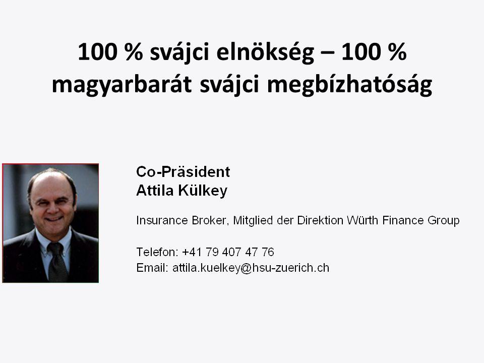 100 % svájci elnökség – 100 % magyarbarát svájci megbízhatóság