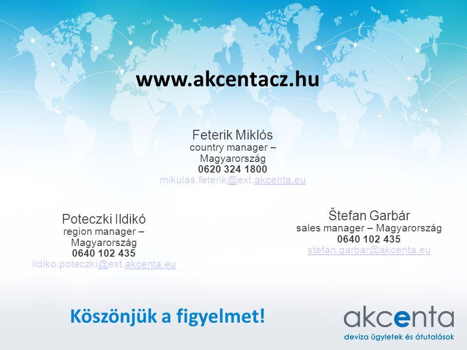 Köszönjük a figyelmet! www.akcentacz.hu Štefan Garbár sales manager – Magyarország 0640 102 435 stefan.garbar@akcenta.eu Feterik Miklós country manage