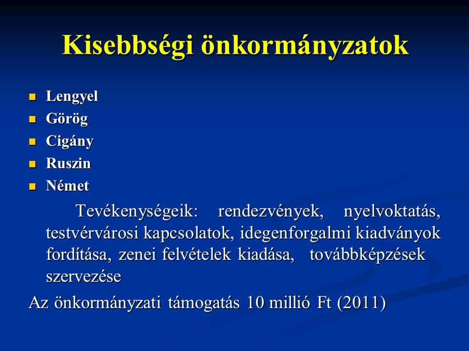 Kisebbségi önkormányzatok Lengyel Lengyel Görög Görög Cigány Cigány Ruszin Ruszin Német Német Tevékenységeik: rendezvények, nyelvoktatás, testvérvárosi kapcsolatok, idegenforgalmi kiadványok fordítása, zenei felvételek kiadása,továbbképzések szervezése Az önkormányzati támogatás 10 millió Ft (2011)