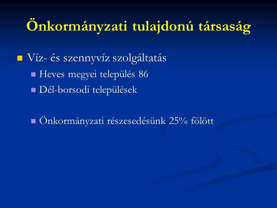 Társulások Heves Megyei Regionális Hulladékgazdálkodási Társulás 81 település Eger és Körzete Kistérségi Területfejlesztési Önkormányzati Társulás 22 település (5)